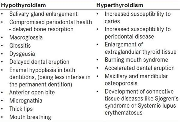 Can Boise Dentists Tell if You Have a Hypoactive Thyroid?